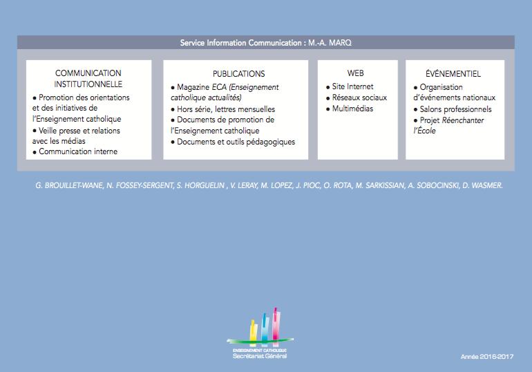Organigramme-SGEC-poleinfoCOM