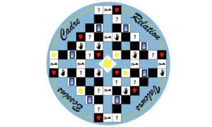 climascol-jeu-plateau-valeurs-relation-cadre-besoin