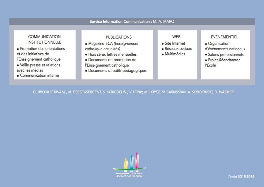 organigramme2019-4
