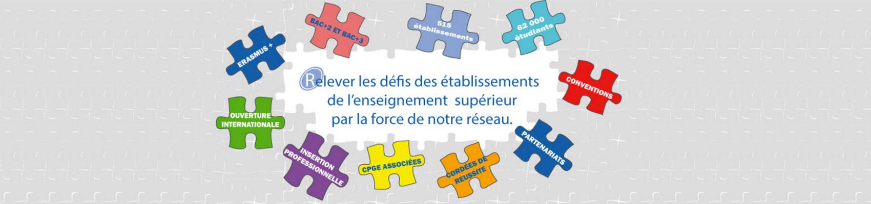 Renasup, Réseau national d'enseignement supérieur privé Enseignment catholique français